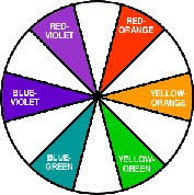 what colors are intermediate colors