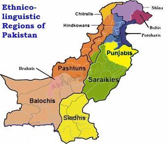 Major Ethnic Groups in Pakistan