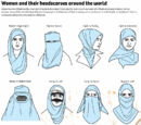 Religious Significance of Hijabs in Iran