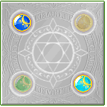Guardian Runes