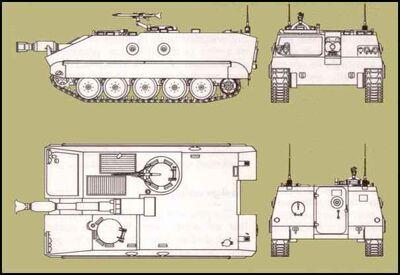 M113 FSCV