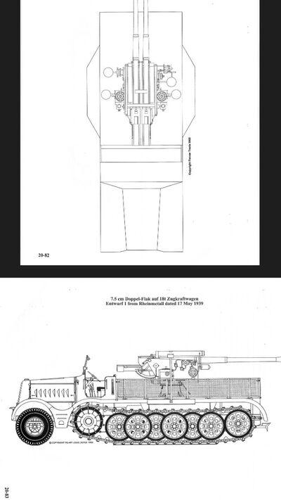 7,5 cm Flakzwilling L-62 auf Zugkraftwagen 18t