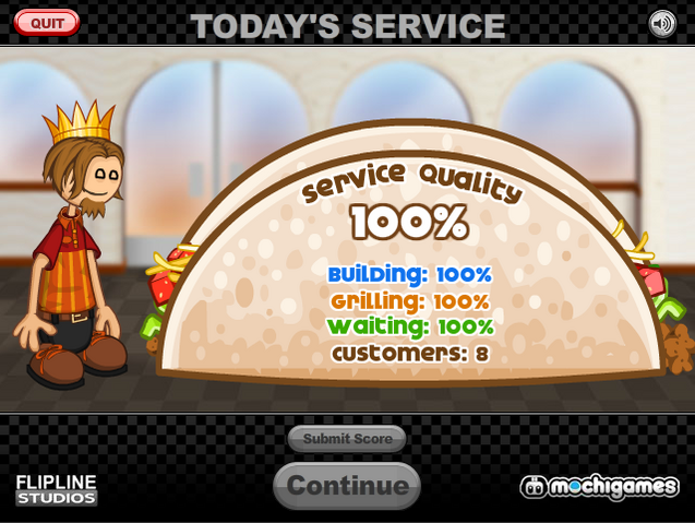 File:Serving Tacos... You're doing it right.png