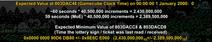 HLL GC Clock Value Range 4