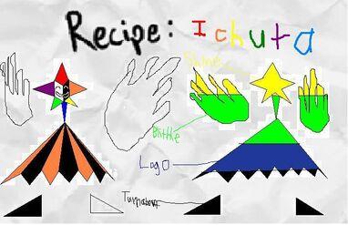 Ichuta Recipe