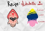 RecipeInkabella