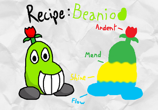 BeanieRecipe