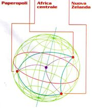 Geometria evroniana