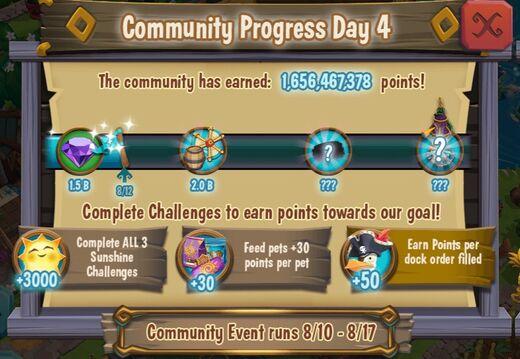 CommunityEvent4