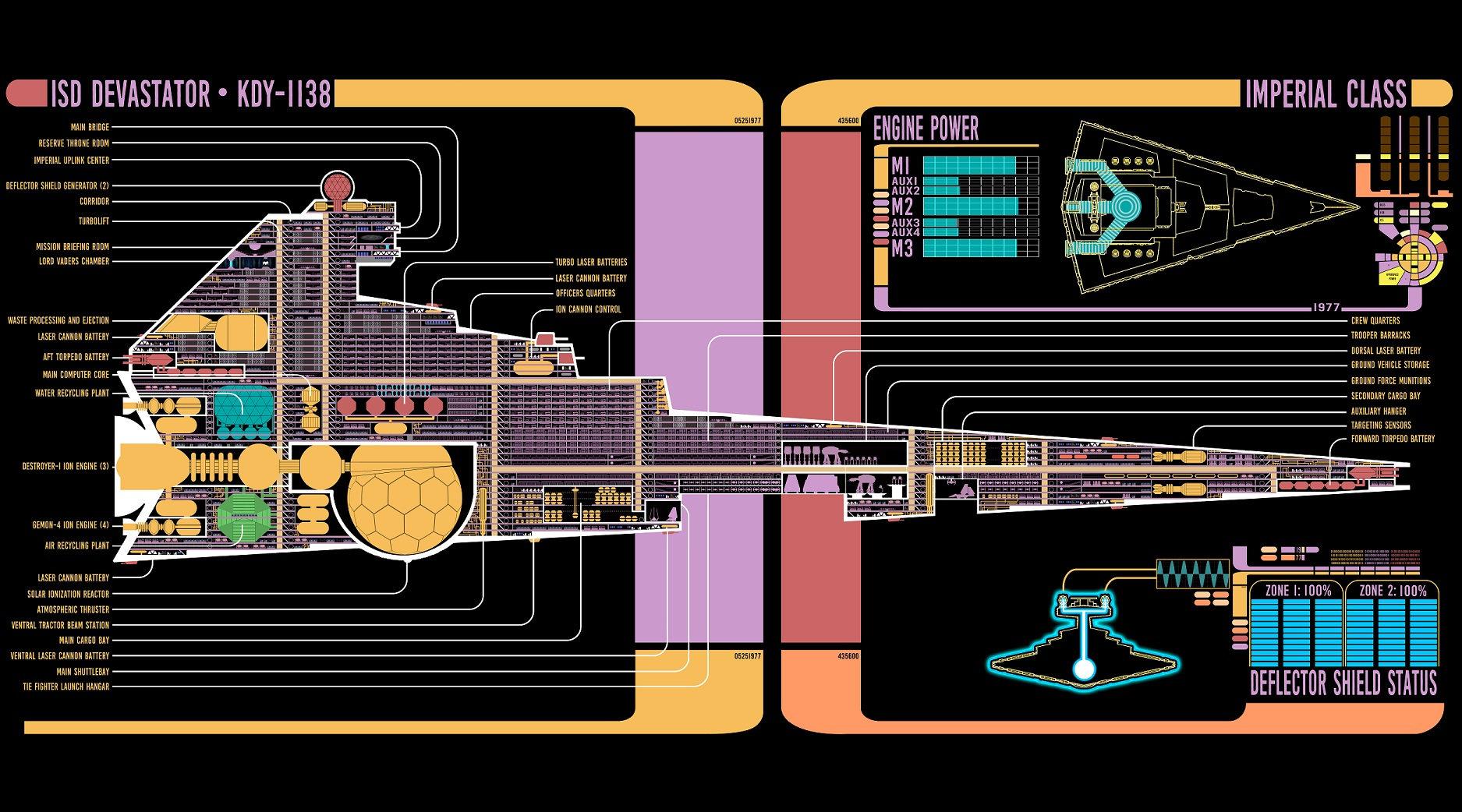 Imperial Praetorian-cl Star Destroyer Schematic ... on