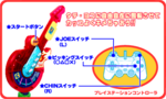 Namco Arcade Cabinet controls