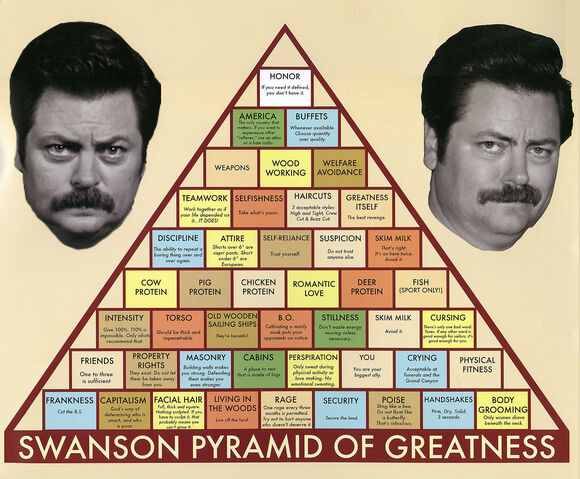 File:Swanson Pyramid of Greatness.jpg