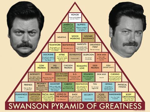 Swanson pyramidofgreatness