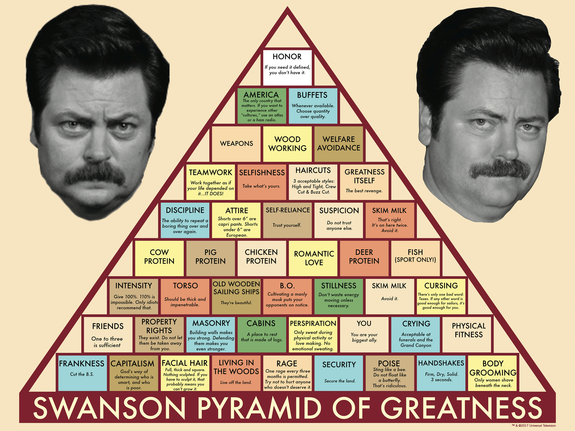 Ron Swanson's Pyramid of Greatness | Parks and Recreation Wiki