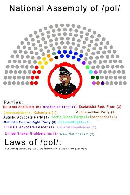 1st Parliament