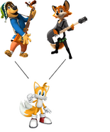 Bodi and Darma are related to their son, Tails