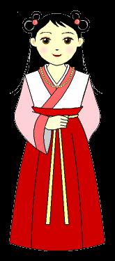 Dung Shi