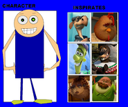 Character Inspiration (Mediocre Guy)