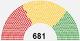 2584 Istalian Elections