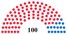 Kalopian senate 4008