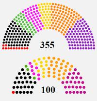 Istalia elect 4272
