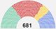 4610 Istalian Elections