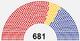 2602 Istalian Elections