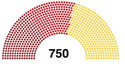 Baltusia 4410 election