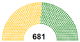 Istalian elections 4580