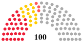 Kalopian senate 3994
