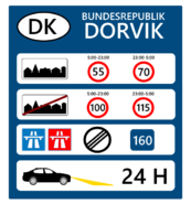 Dorvik speed