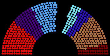 Luthori Parliament