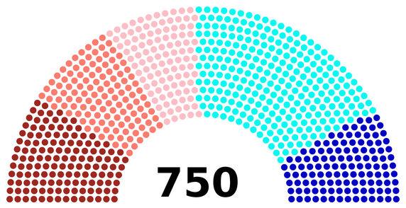 Parlement Beluzia