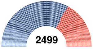 Citizens Congress 4656