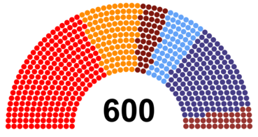 Parliament of Luthori 4608