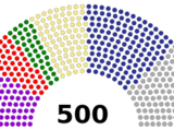 Political parties in Hulstria and Gao-Soto