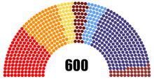 Parliament of Luthori 4611