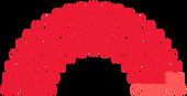 Kalopian senate 4004