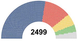Citizens Congress factions