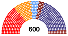 Parliament of Luthori 4613