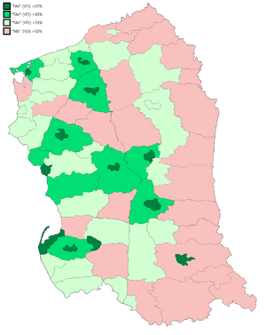 Vlaruzia 4358 Referendum RESULTS