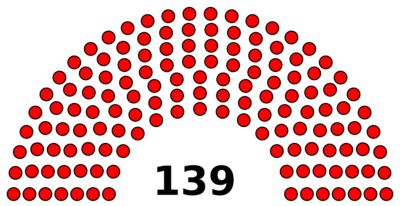 Kazulian Elecion 4620