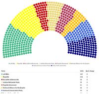 4696 Istalian elections