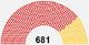 2586 Istalian Elections