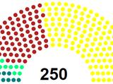 4774 Senate (Endralon)