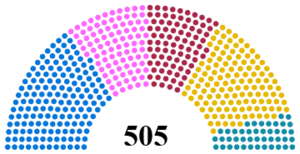 Dorvik Federal Assembly 4212