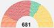 2598 Istalian Elections