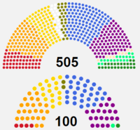 4410 Istalia elect