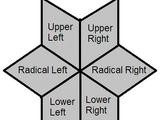 List of political ideologies