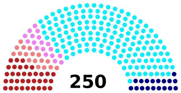 Westomorelandparliament